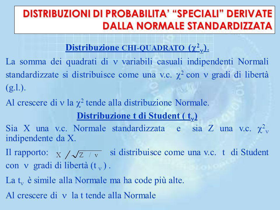 Distribuzione CHI-QUADRATO (c2n). Distribuzione t di Student ( tn)