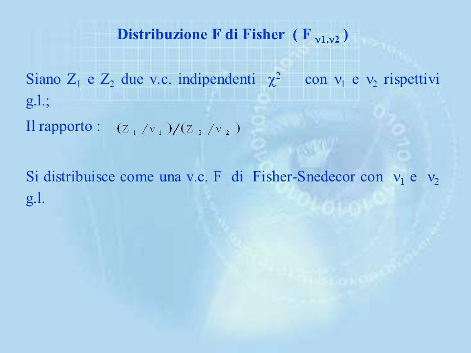 Distribuzione F di Fisher ( F n1,n2 )