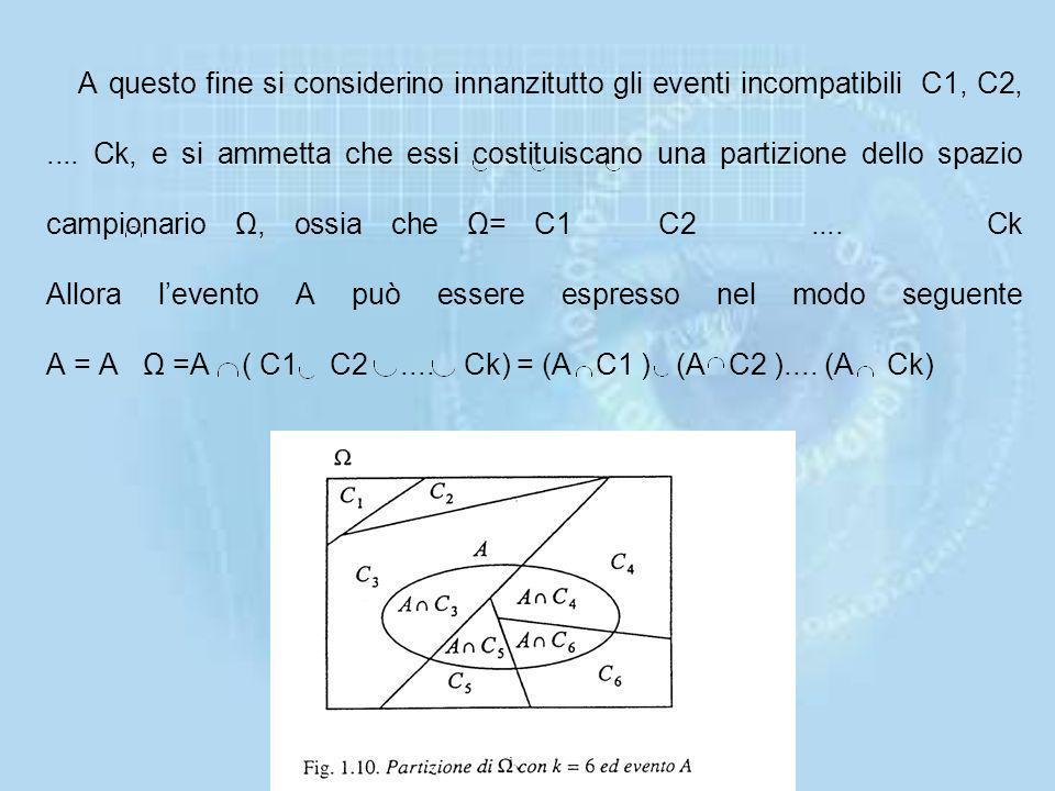 A questo fine si considerino innanzitutto gli eventi incompatibili C1, C2, ....