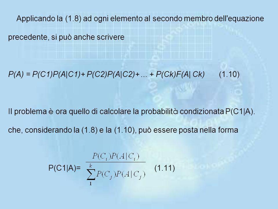 Applicando la (1.8) ad ogni elemento al secondo membro dell equazione precedente, si può anche scrivere P(A) = P(C1)P(A|C1)+ P(C2)P(A|C2)+ ...