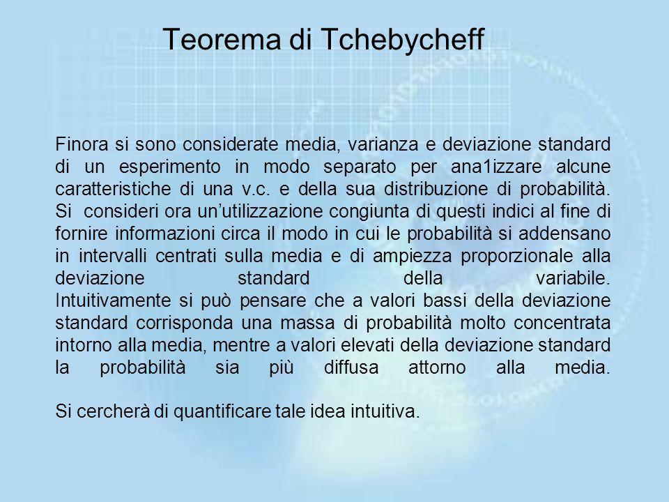 Teorema di Tchebycheff
