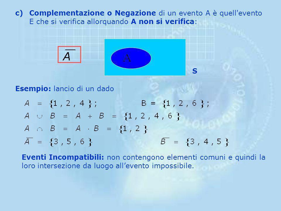 Complementazione o Negazione di un evento A è quell evento E che si verifica allorquando A non si verifica: