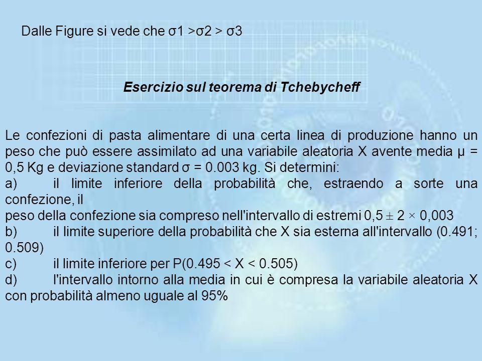 Esercizio sul teorema di Tchebycheff