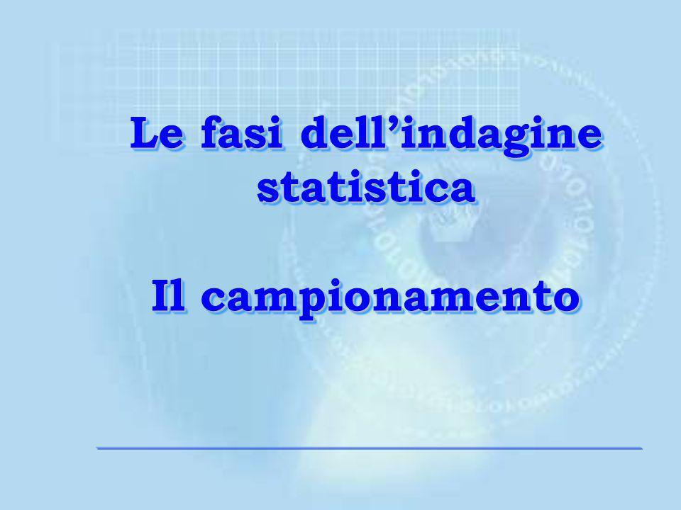 Le fasi dell'indagine statistica Il campionamento
