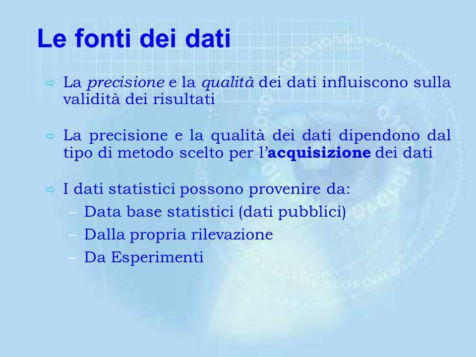 Le fonti dei dati La precisione e la qualità dei dati influiscono sulla validità dei risultati.