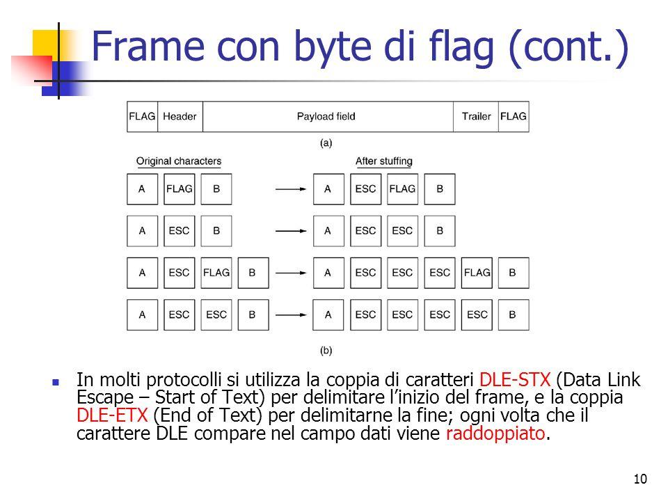 Frame con byte di flag (cont.)
