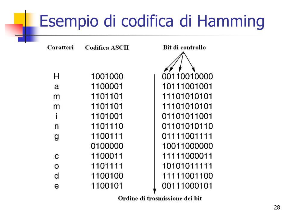 Esempio di codifica di Hamming