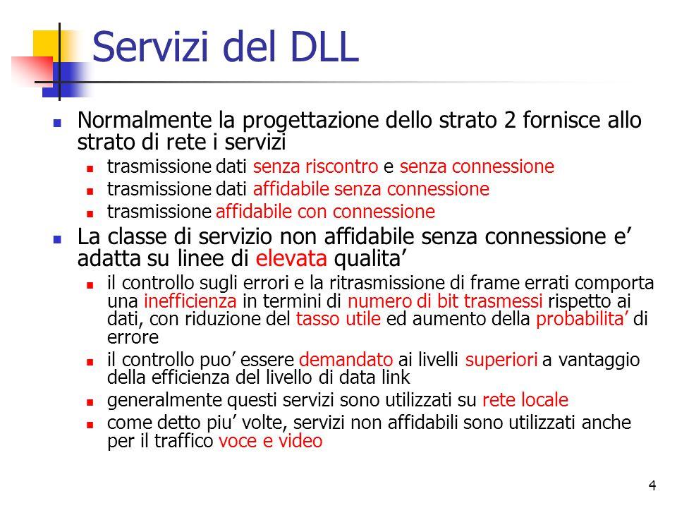 Servizi del DLL Normalmente la progettazione dello strato 2 fornisce allo strato di rete i servizi.