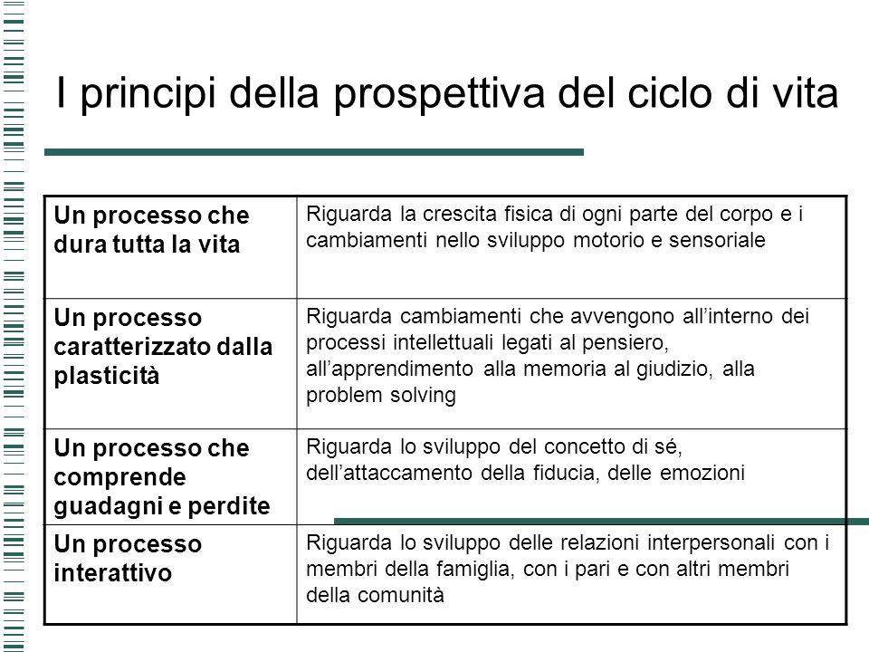 I principi della prospettiva del ciclo di vita