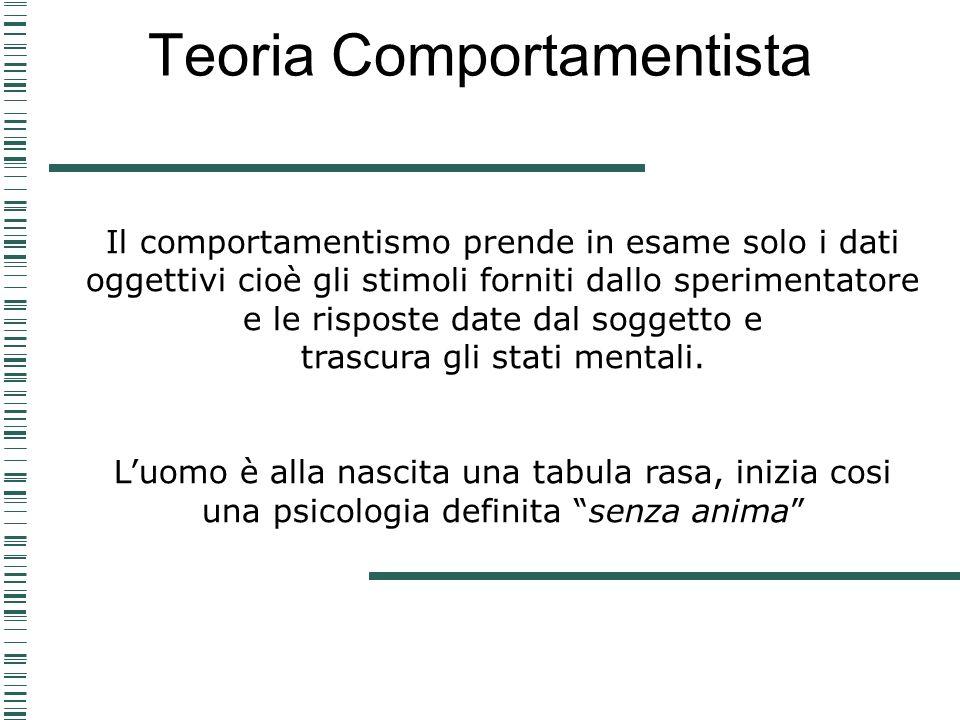 Teoria Comportamentista
