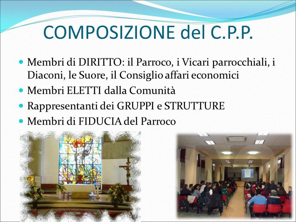 COMPOSIZIONE del C.P.P. Membri di DIRITTO: il Parroco, i Vicari parrocchiali, i Diaconi, le Suore, il Consiglio affari economici.