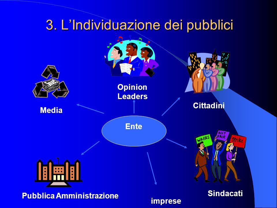 3. L'Individuazione dei pubblici
