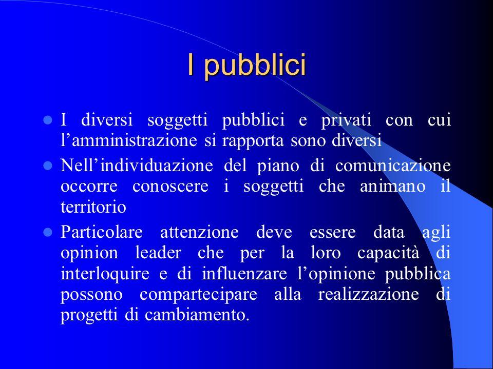 I pubblici I diversi soggetti pubblici e privati con cui l'amministrazione si rapporta sono diversi.