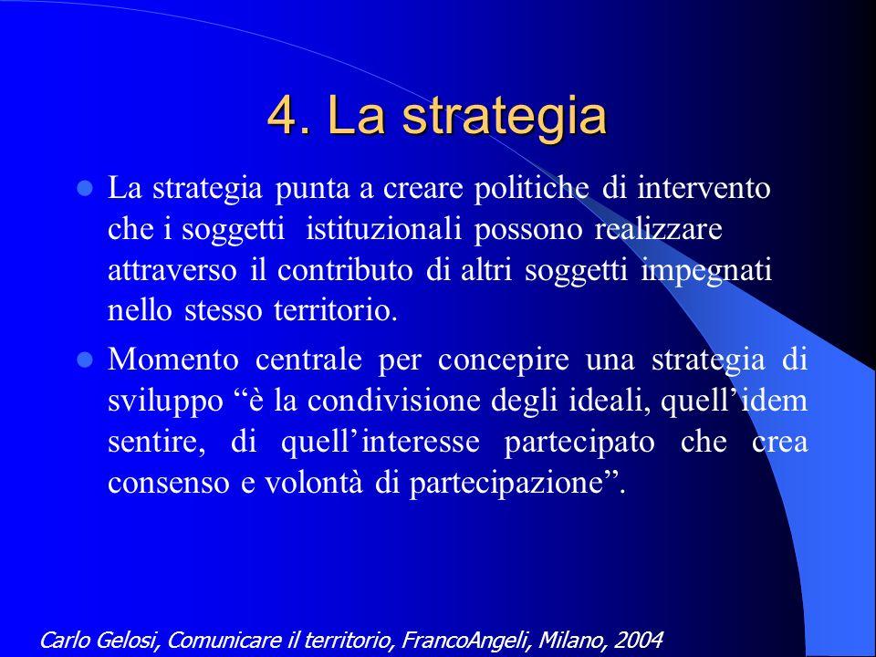 4. La strategia
