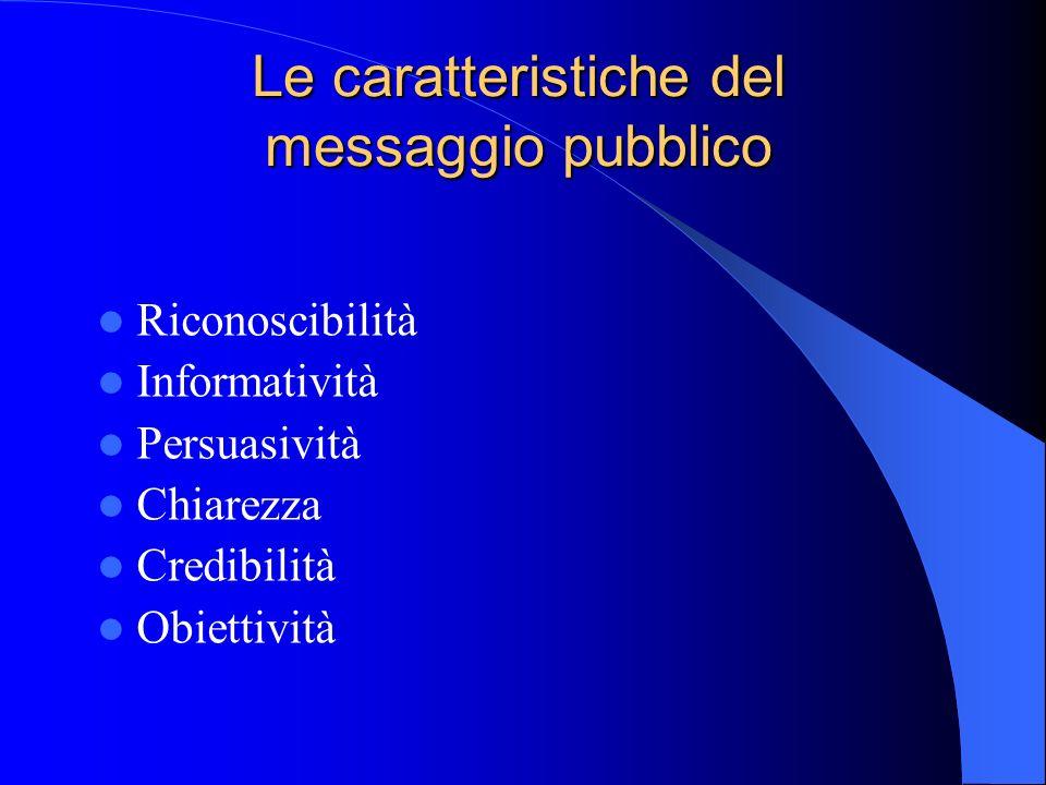 Le caratteristiche del messaggio pubblico