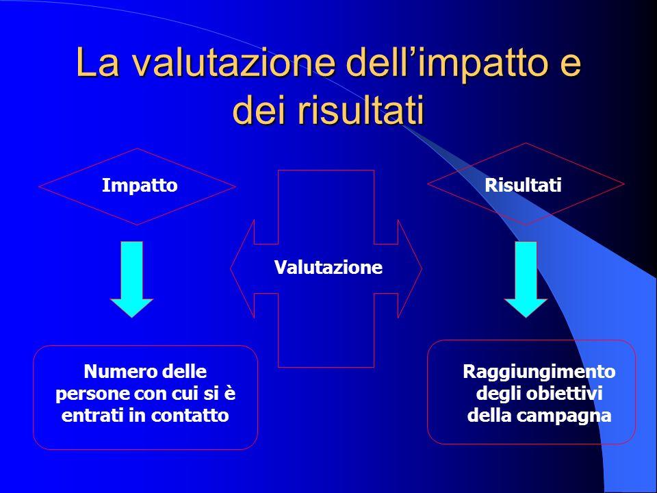 La valutazione dell'impatto e dei risultati