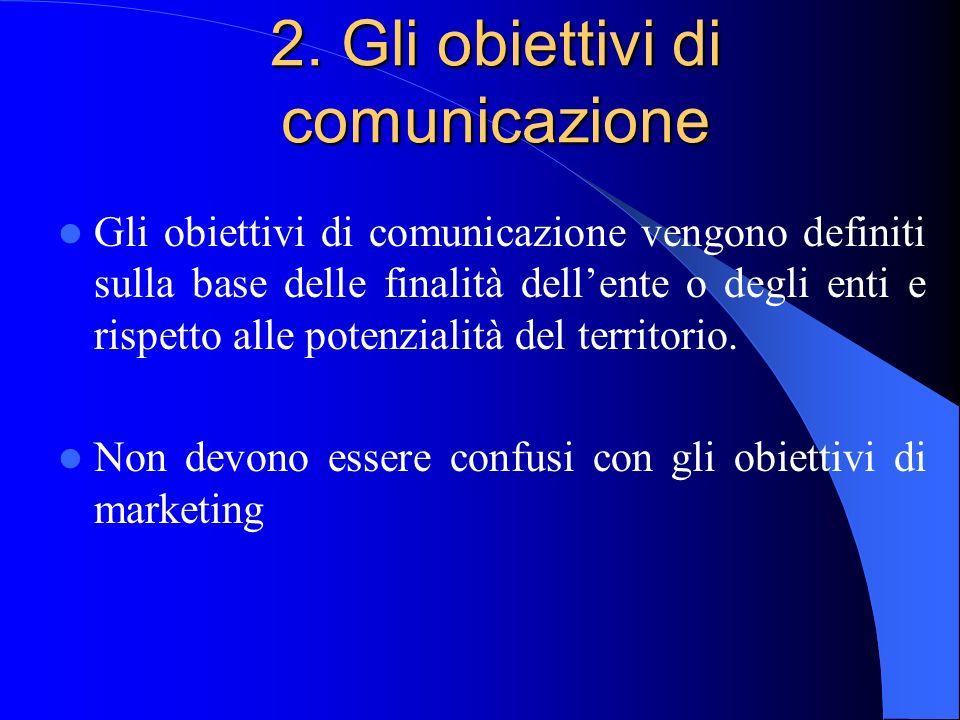 2. Gli obiettivi di comunicazione