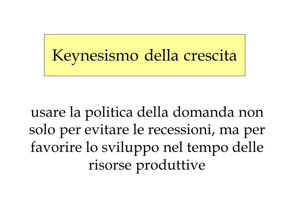 Keynesismo della crescita