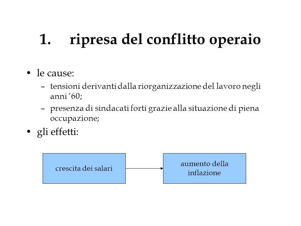 1. ripresa del conflitto operaio