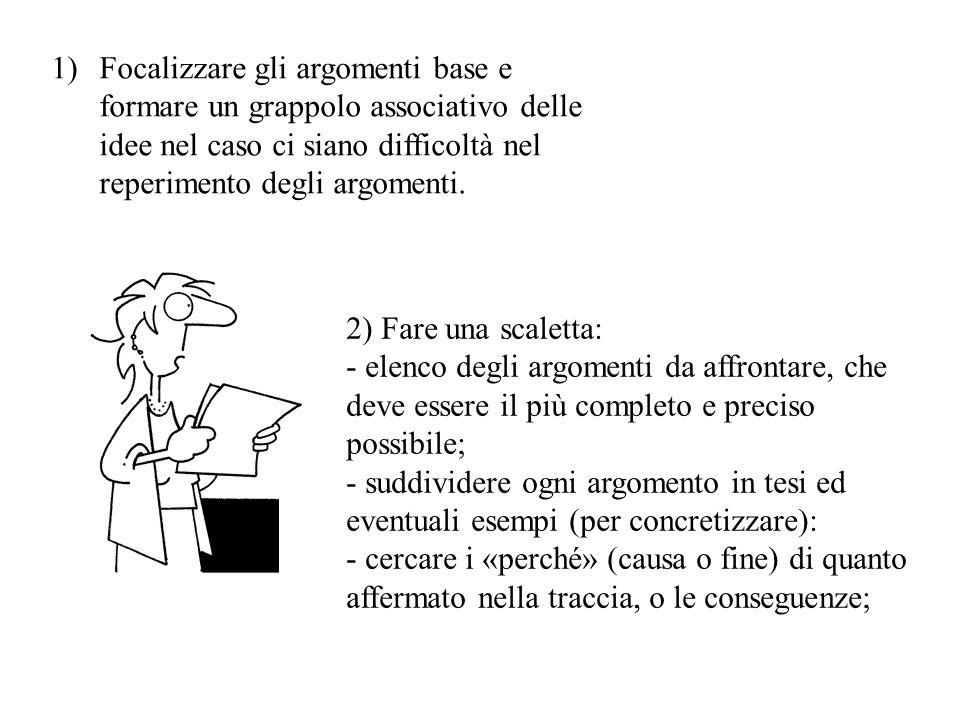 Focalizzare gli argomenti base e formare un grappolo associativo delle idee nel caso ci siano difficoltà nel reperimento degli argomenti.