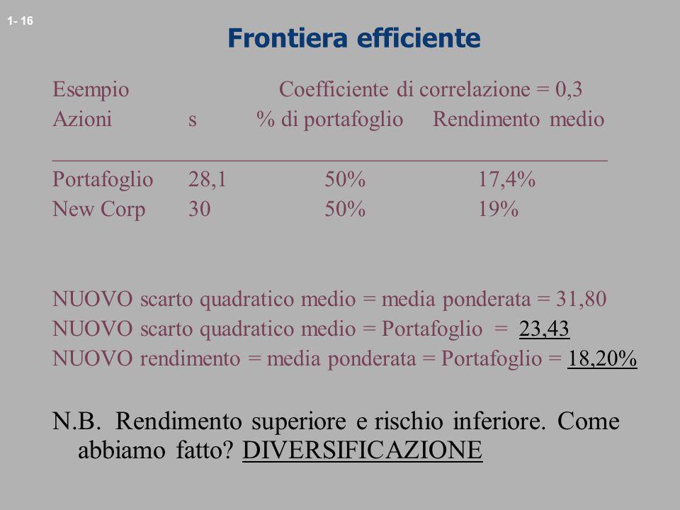 Frontiera efficiente Esempio Coefficiente di correlazione = 0,3. Azioni s % di portafoglio Rendimento medio.