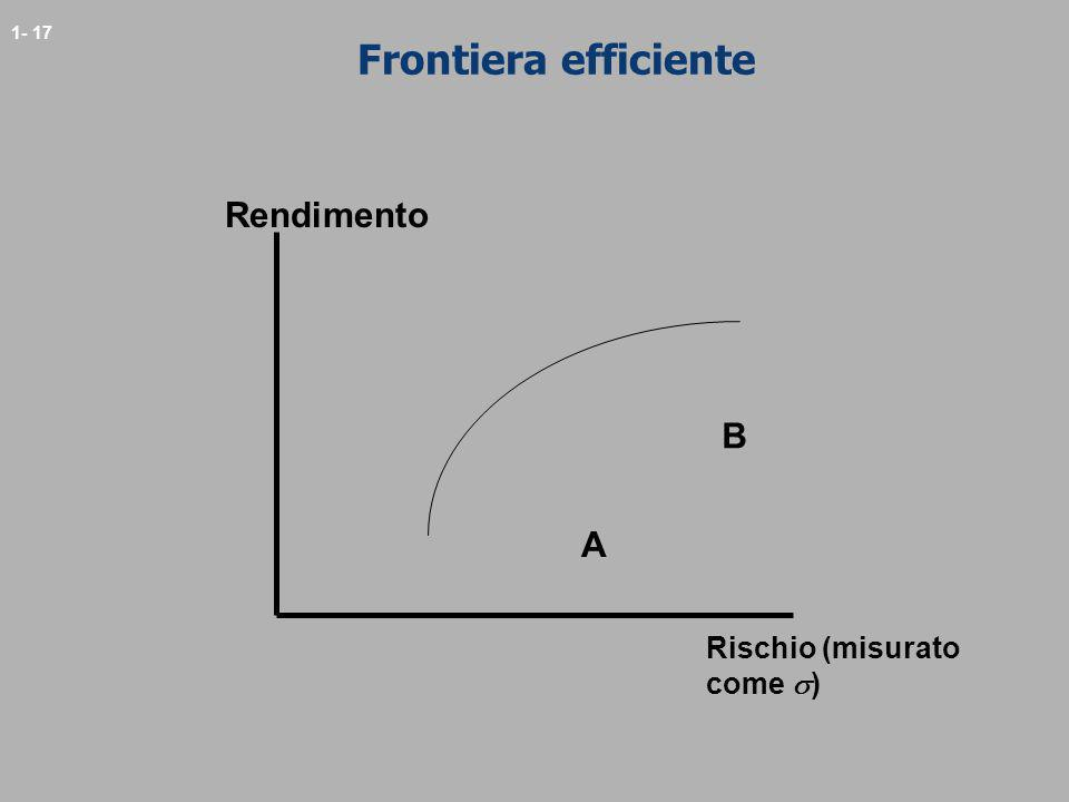 Frontiera efficiente Rendimento B A Rischio (misurato come s)