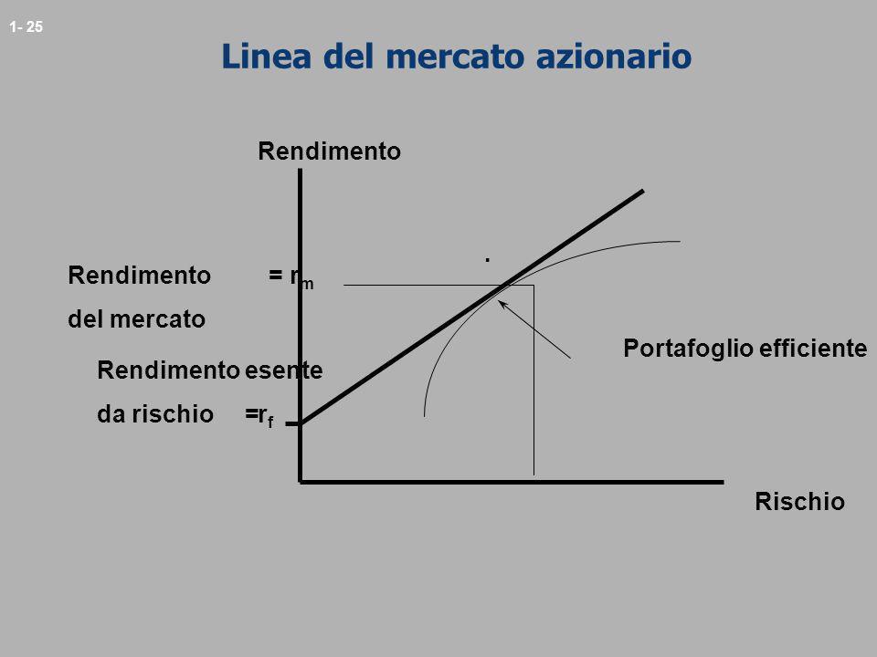 Linea del mercato azionario