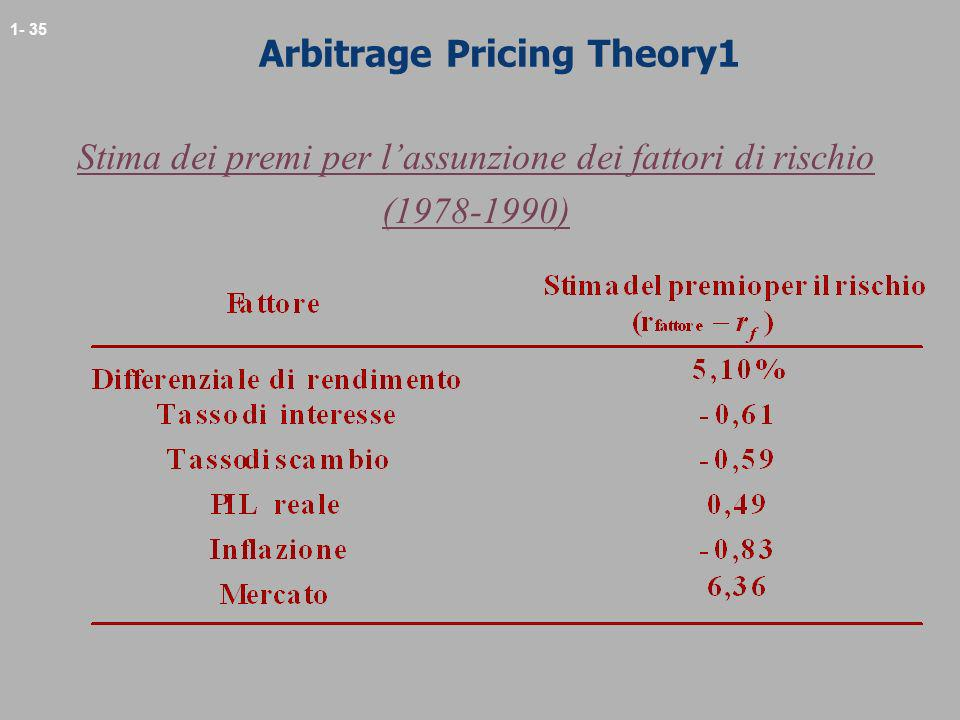 Arbitrage Pricing Theory1