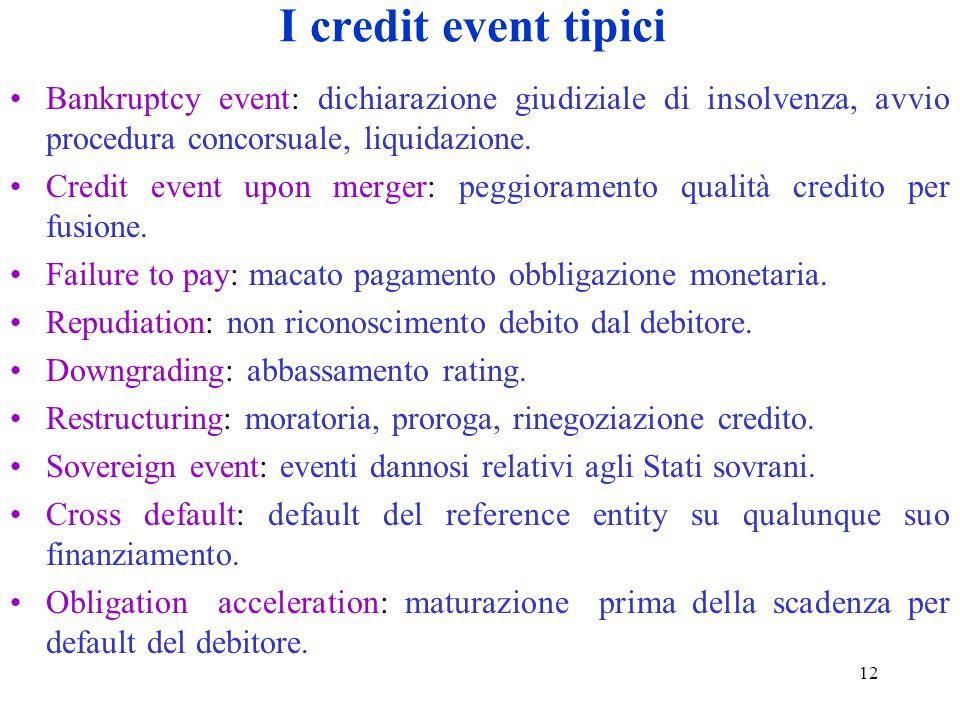 I credit event tipici Bankruptcy event: dichiarazione giudiziale di insolvenza, avvio procedura concorsuale, liquidazione.