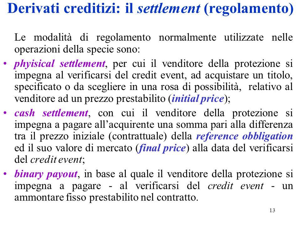 Derivati creditizi: il settlement (regolamento)