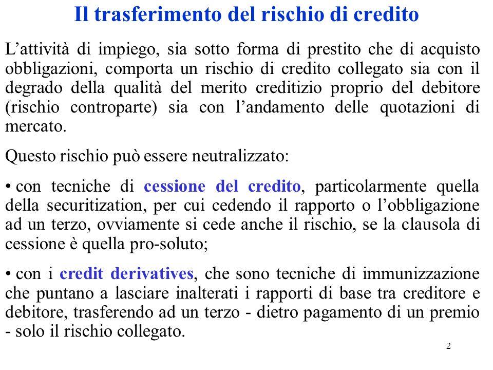 Il trasferimento del rischio di credito
