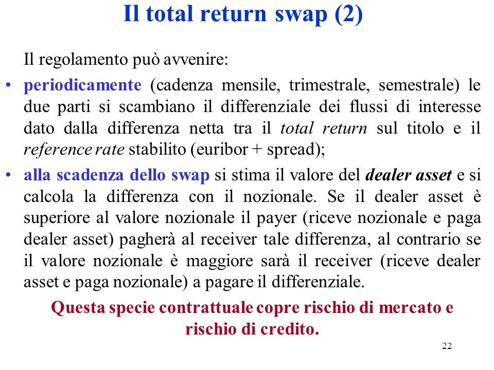 Il total return swap (2) Il regolamento può avvenire: