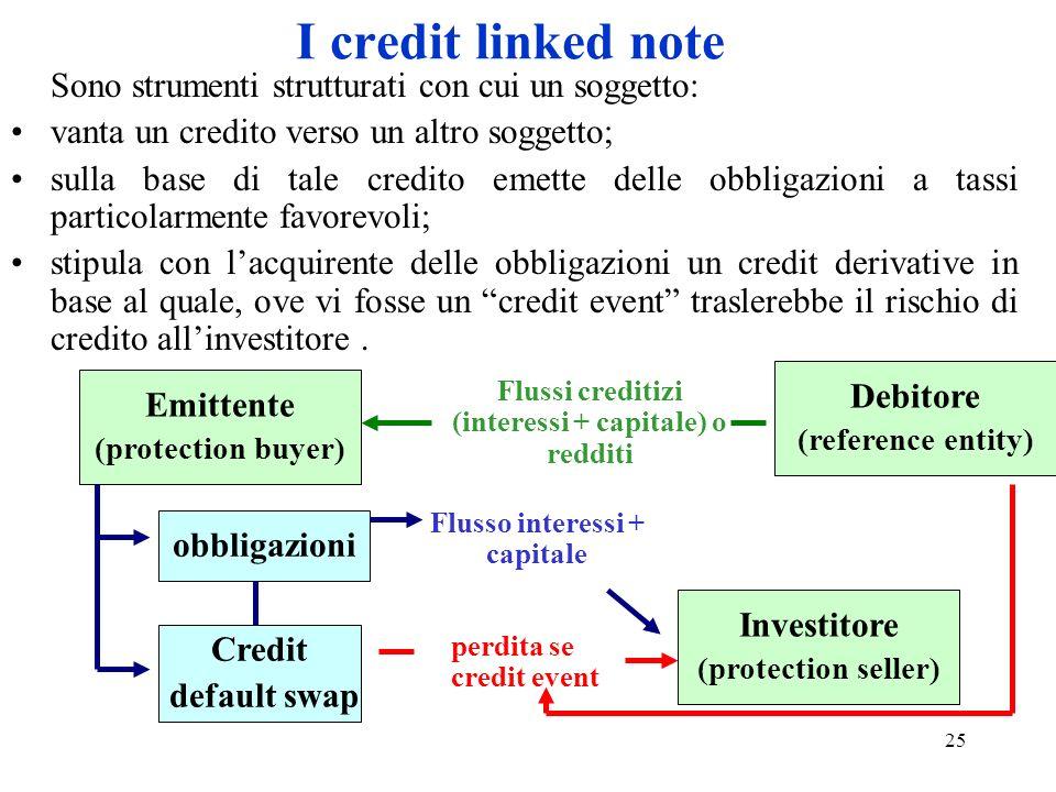 I credit linked note vanta un credito verso un altro soggetto;