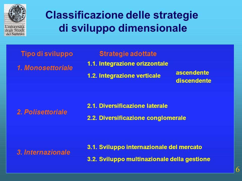 Classificazione delle strategie di sviluppo dimensionale