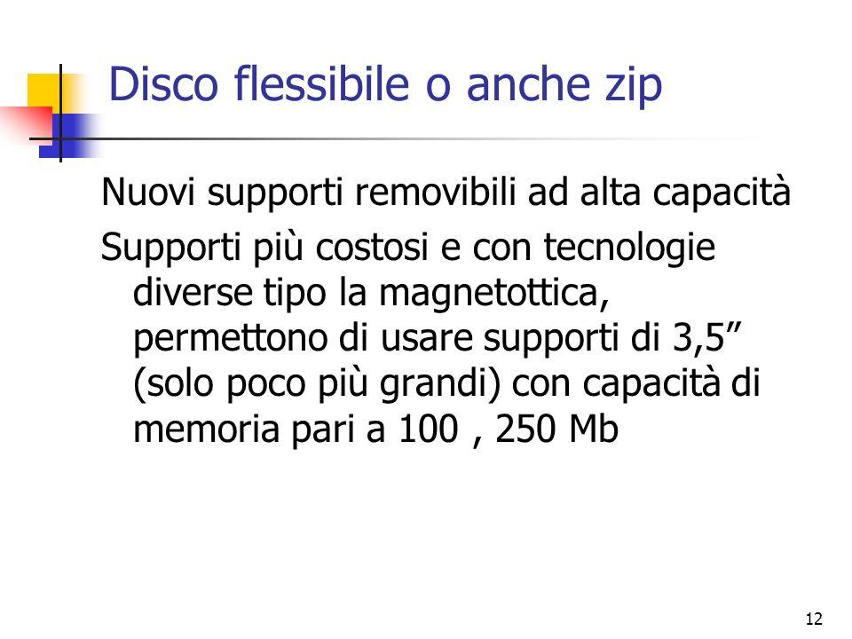 Disco flessibile o anche zip
