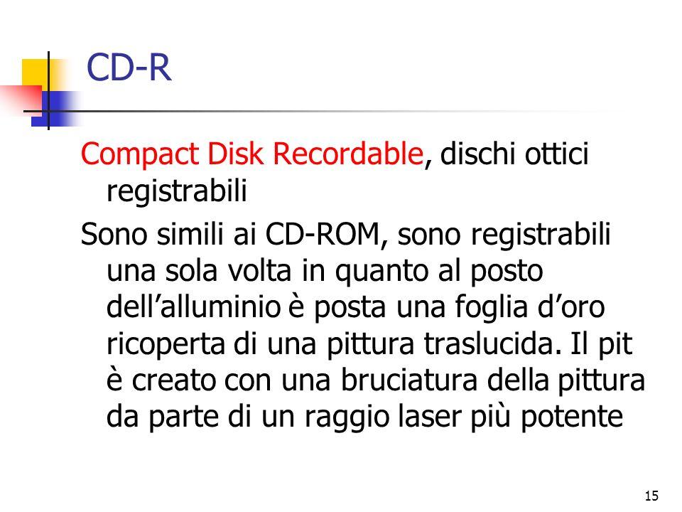 CD-R Compact Disk Recordable, dischi ottici registrabili
