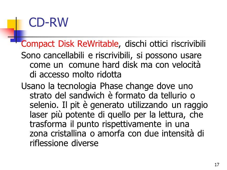 CD-RW Compact Disk ReWritable, dischi ottici riscrivibili