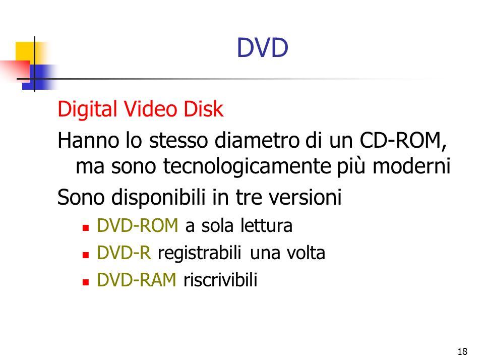 DVD Digital Video Disk. Hanno lo stesso diametro di un CD-ROM, ma sono tecnologicamente più moderni.