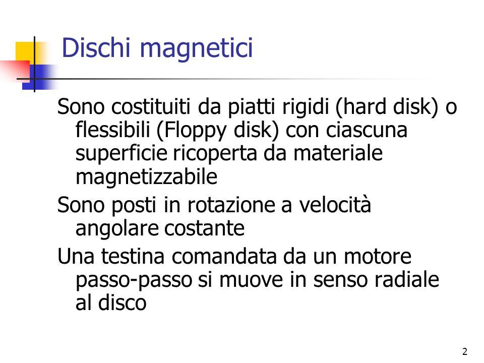 Dischi magnetici
