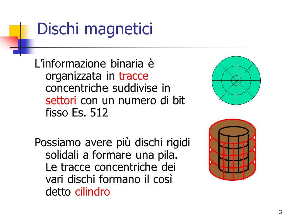 Dischi magnetici L'informazione binaria è organizzata in tracce concentriche suddivise in settori con un numero di bit fisso Es. 512.