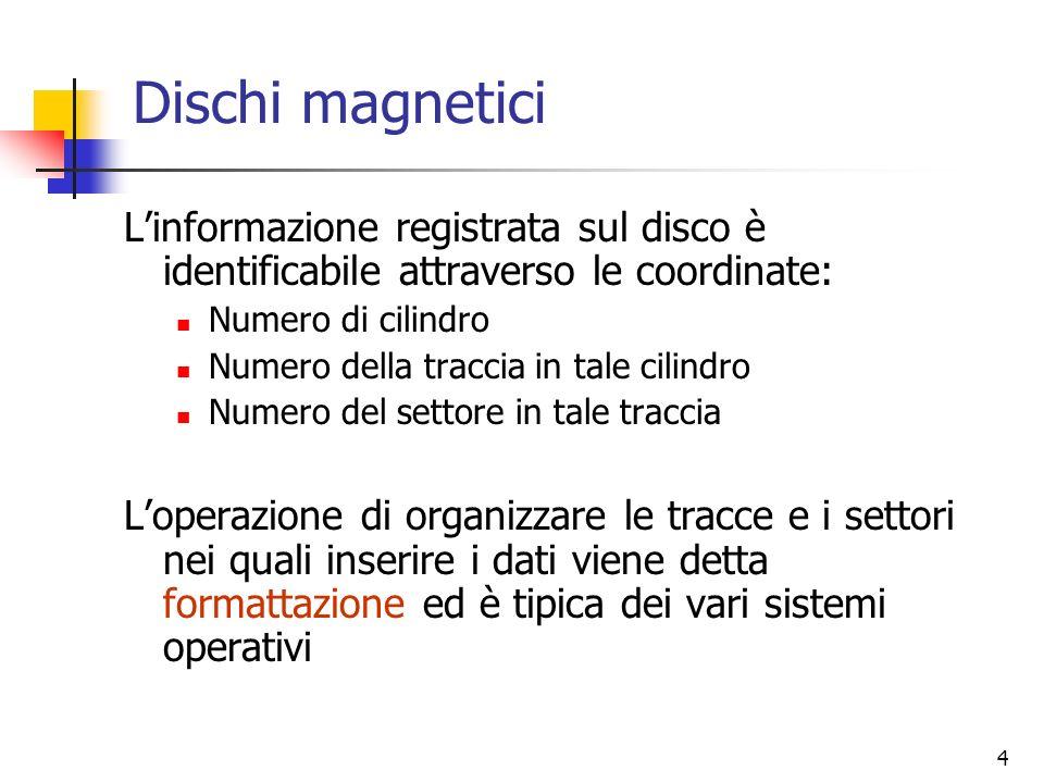 Dischi magnetici L'informazione registrata sul disco è identificabile attraverso le coordinate: Numero di cilindro.