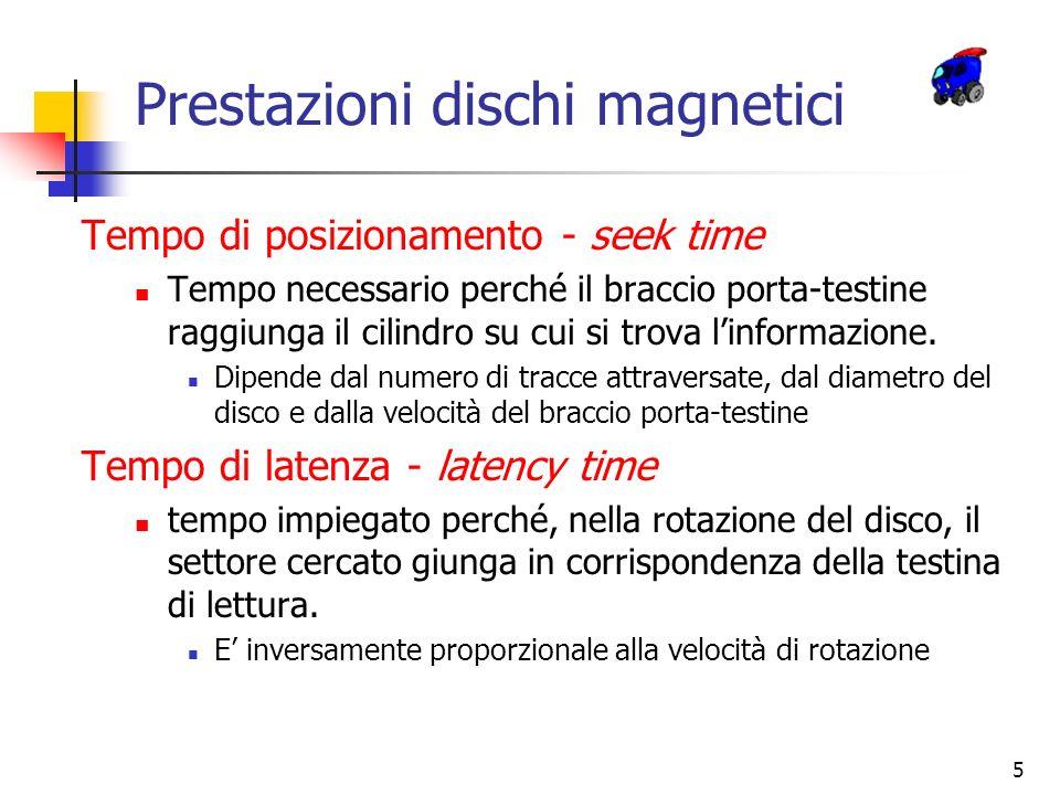 Prestazioni dischi magnetici