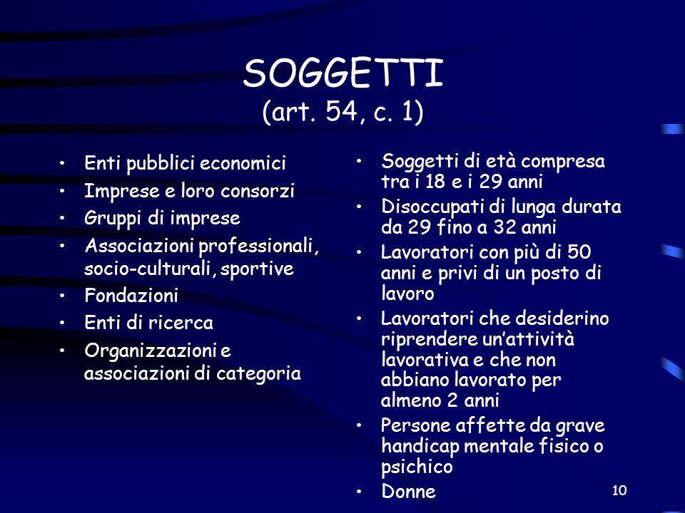 SOGGETTI (art. 54, c. 1) Enti pubblici economici
