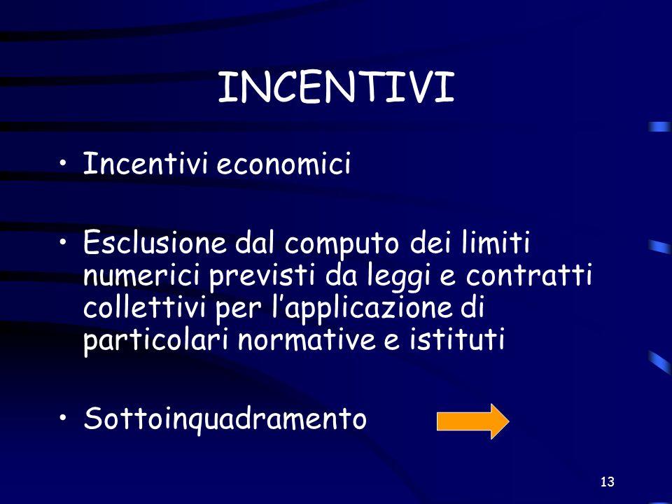 INCENTIVI Incentivi economici
