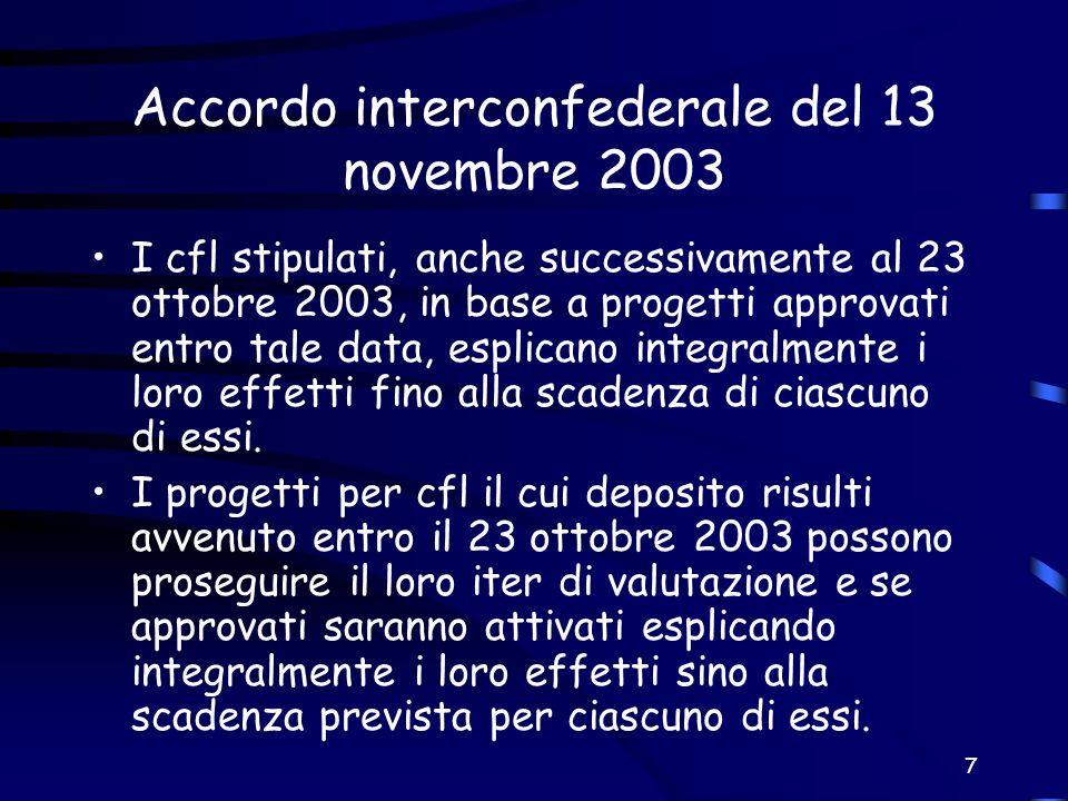 Accordo interconfederale del 13 novembre 2003