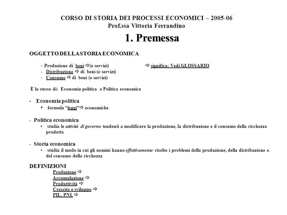 Premessa CORSO DI STORIA DEI PROCESSI ECONOMICI – 2005-06