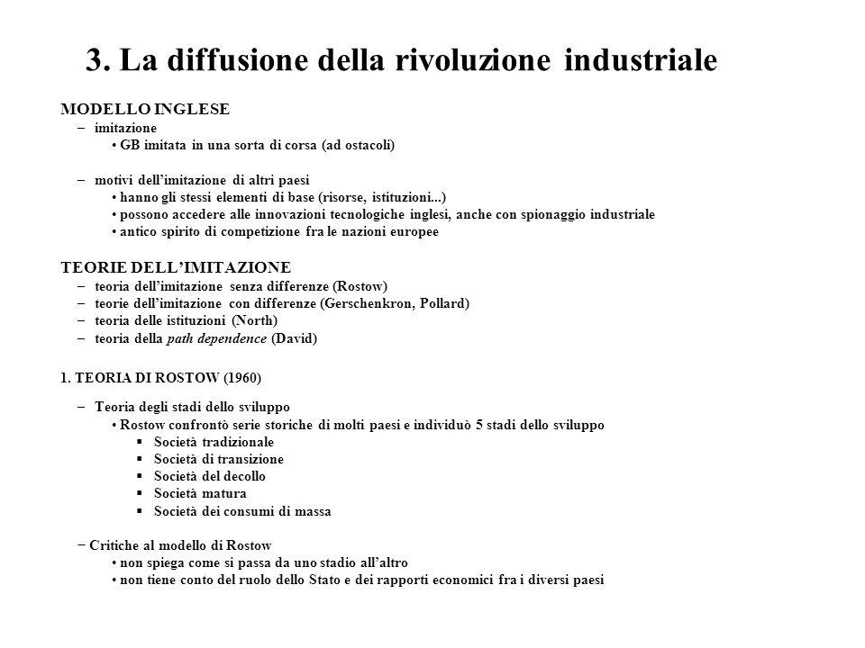 3. La diffusione della rivoluzione industriale