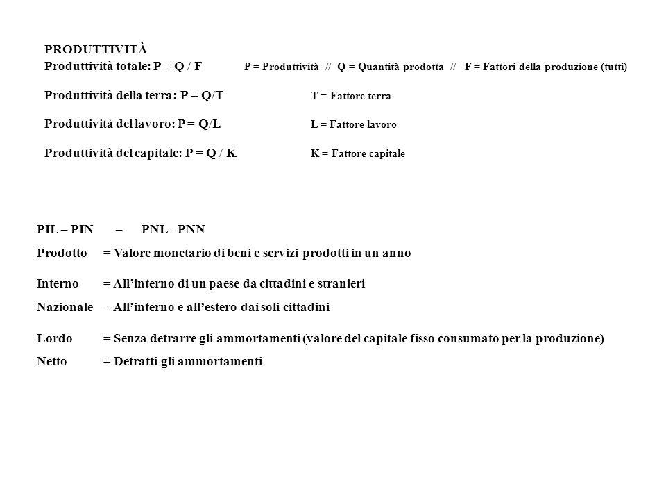 PRODUTTIVITÀ Produttività totale: P = Q / F P = Produttività // Q = Quantità prodotta // F = Fattori della produzione (tutti)