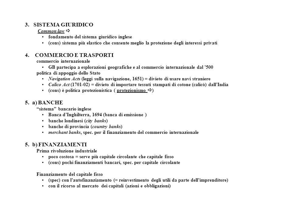 5. a) BANCHE 5. b) FINANZIAMENTI 3. SISTEMA GIURIDICO Common law 