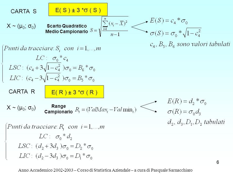 Scarto Quadratico Medio Campionario